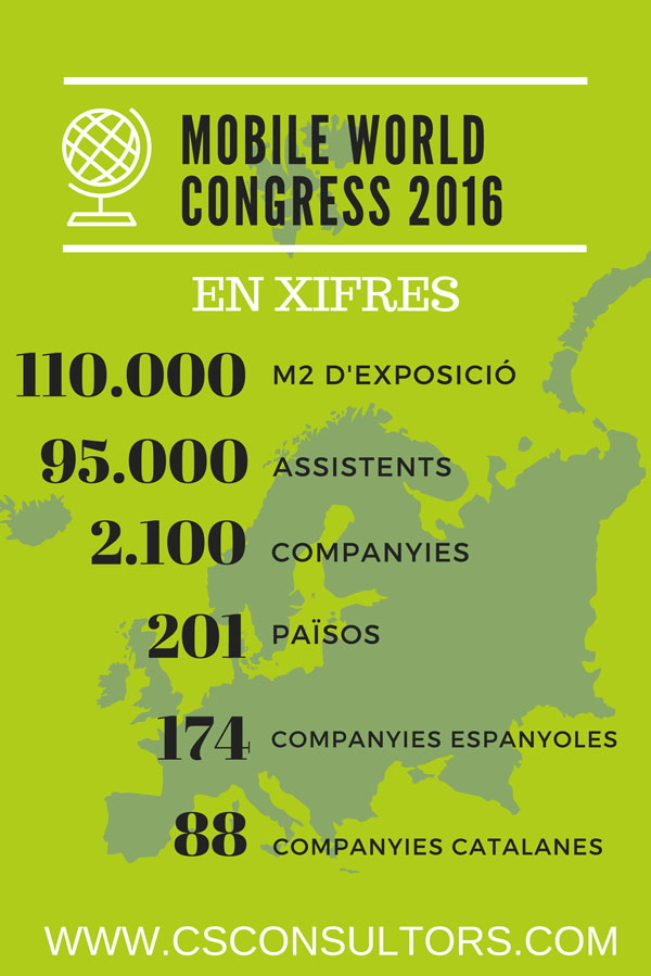 mobile-world-congress-2016-en-xifres